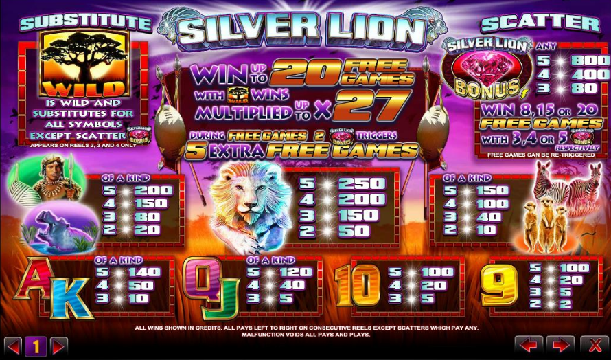 Silver Lion Slot Paytable